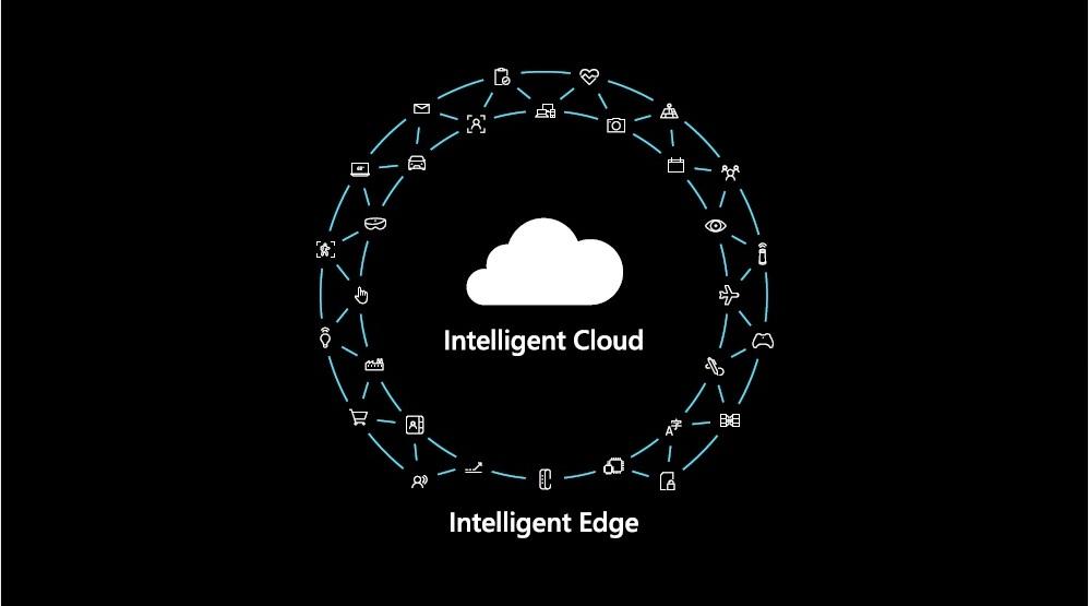 "Microsoft: Intelligent Cloud dan Intelligent Edge mengantarkan ke era komputasi berikutnya"""