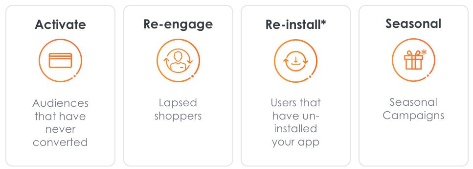 App Install Dari Criteo untuk Memudahkan Para Pemasar
